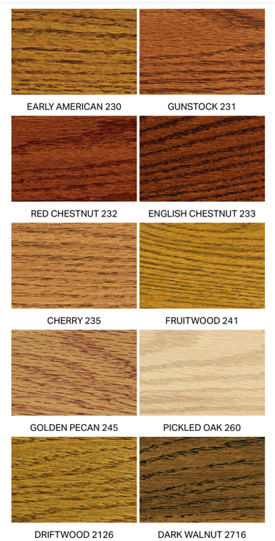 Stain Colors Custom Wooden Furniture